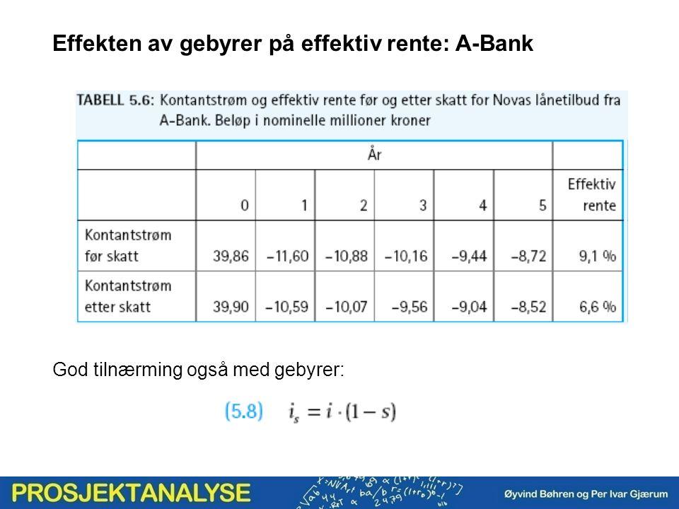 Effekten av gebyrer på effektiv rente: A-Bank God tilnærming også med gebyrer: