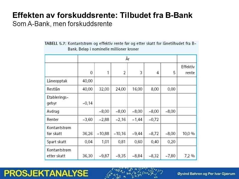 Effekten av forskuddsrente: Tilbudet fra B-Bank Som A-Bank, men forskuddsrente