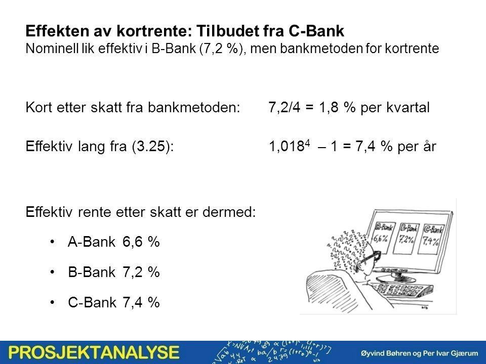 Effekten av kortrente: Tilbudet fra C-Bank Nominell lik effektiv i B-Bank (7,2 %), men bankmetoden for kortrente Kort etter skatt fra bankmetoden:7,2/4 = 1,8 % per kvartal Effektiv lang fra (3.25):1,018 4 – 1 = 7,4 % per år Effektiv rente etter skatt er dermed: A-Bank6,6 % B-Bank7,2 % C-Bank7,4 %