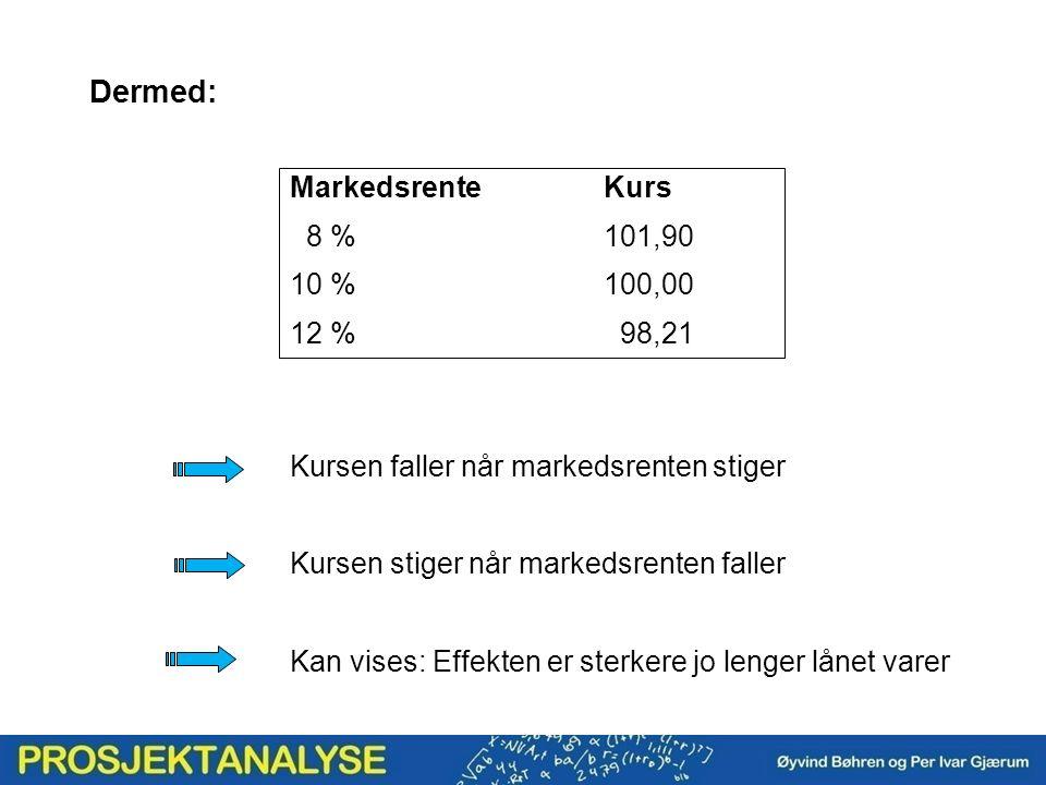 Kursen faller når markedsrenten stiger Kursen stiger når markedsrenten faller Kan vises: Effekten er sterkere jo lenger lånet varer MarkedsrenteKurs 8 %101,90 10 %100,00 12 % 98,21 Dermed: