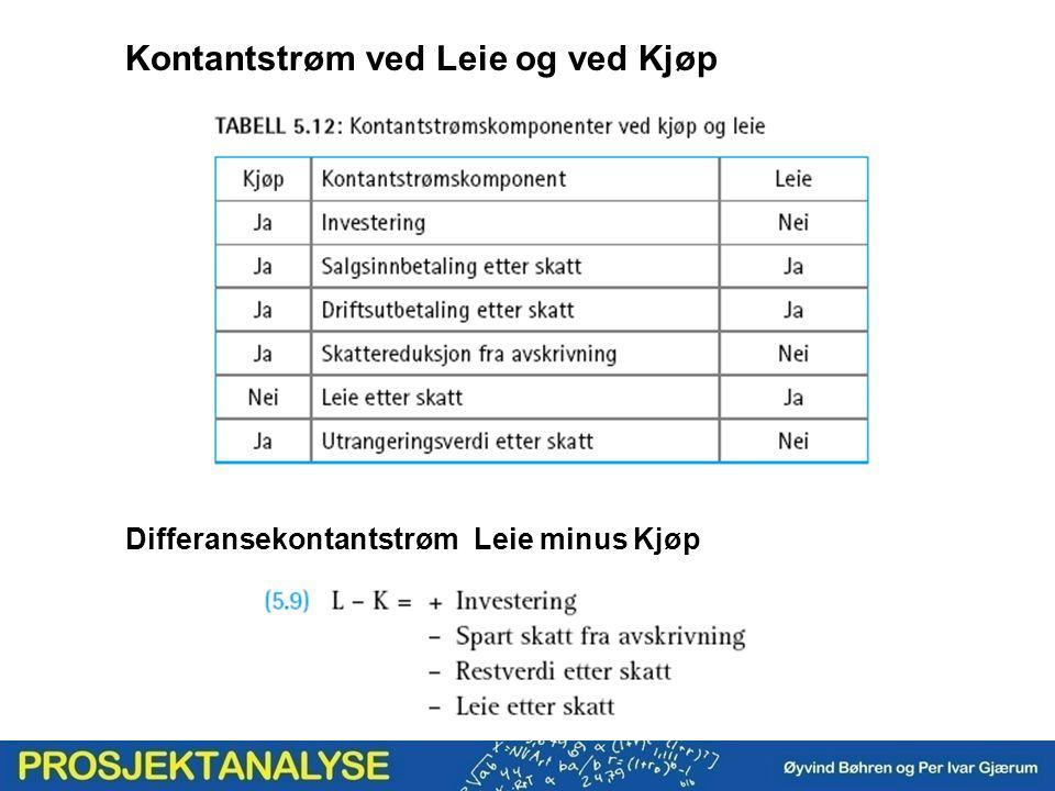 Kontantstrøm ved Leie og ved Kjøp Differansekontantstrøm Leie minus Kjøp