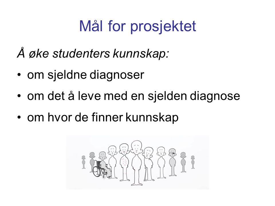 Mål for prosjektet Å øke studenters kunnskap: om sjeldne diagnoser om det å leve med en sjelden diagnose om hvor de finner kunnskap