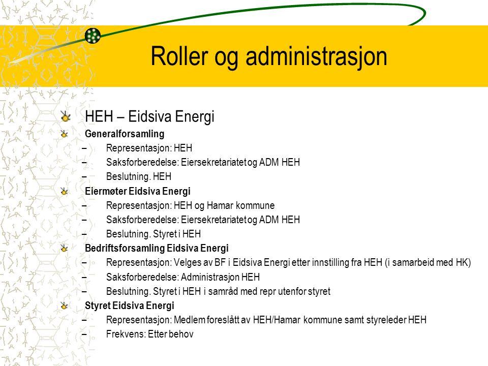 Roller og administrasjon HEH – Eidsiva Energi Generalforsamling –Representasjon: HEH –Saksforberedelse: Eiersekretariatet og ADM HEH –Beslutning.