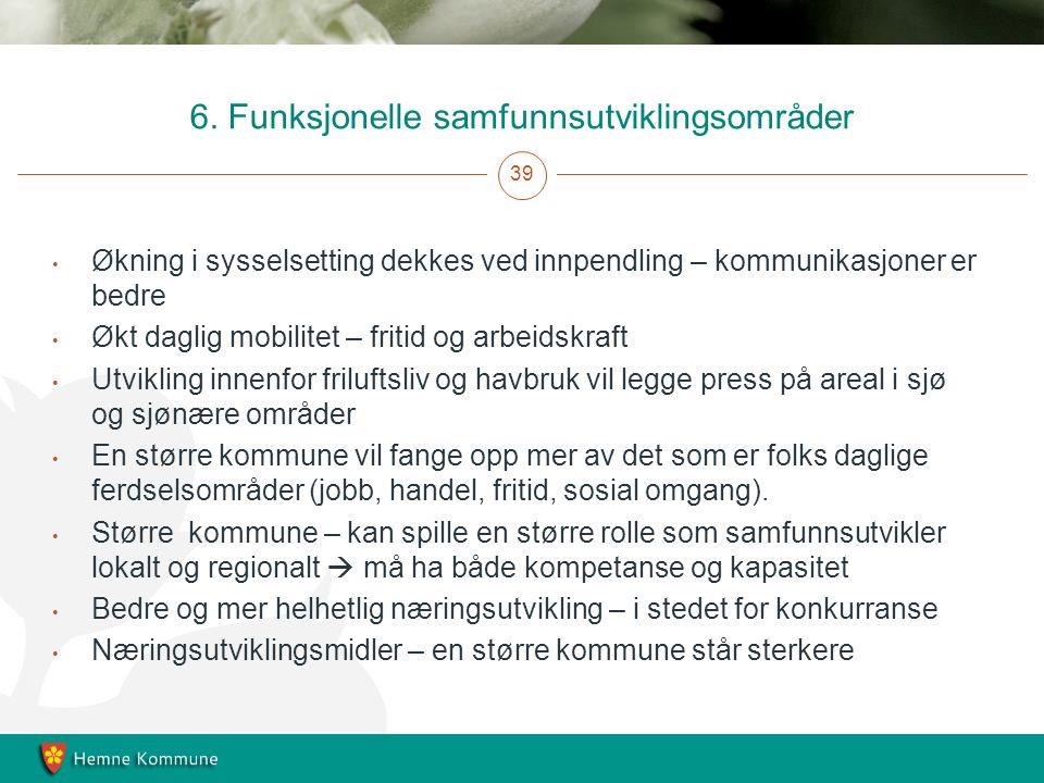 6. Funksjonelle samfunnsutviklingsområder 39 Økning i sysselsetting dekkes ved innpendling – kommunikasjoner er bedre Økt daglig mobilitet – fritid og