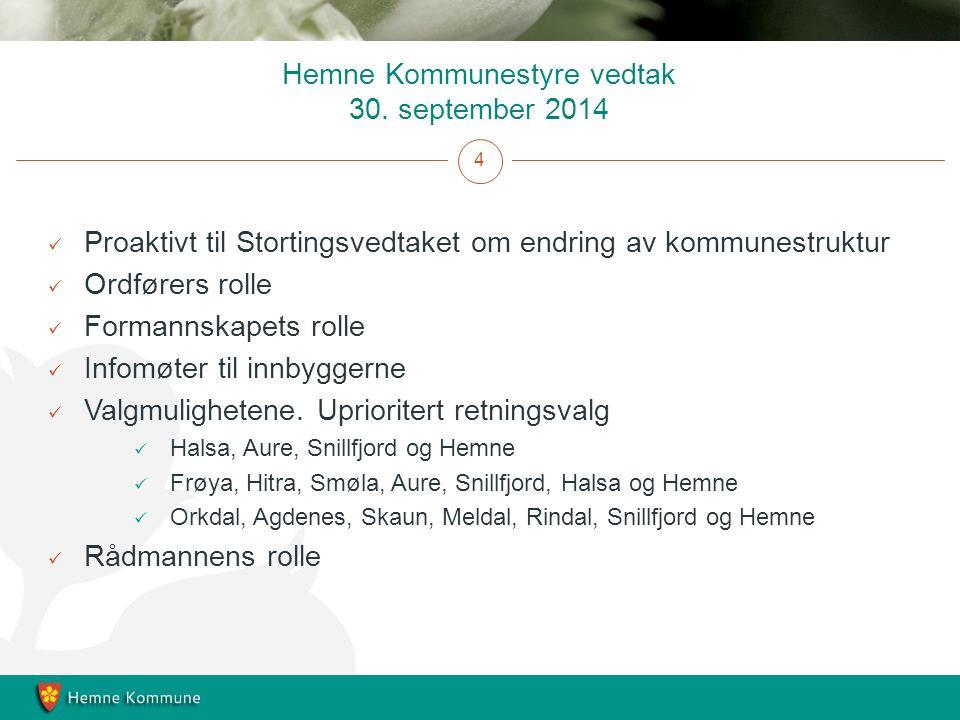 Hemne Kommunestyre vedtak 30.