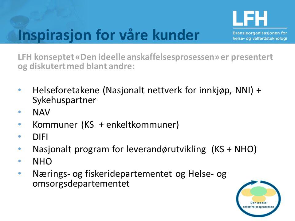 Inspirasjon for våre kunder LFH konseptet «Den ideelle anskaffelsesprosessen» er presentert og diskutert med blant andre: Helseforetakene (Nasjonalt nettverk for innkjøp, NNI) + Sykehuspartner NAV Kommuner (KS + enkeltkommuner) DIFI Nasjonalt program for leverandørutvikling (KS + NHO) NHO Nærings- og fiskeridepartementet og Helse- og omsorgsdepartementet Den ideelle anskaffelsesprosessen