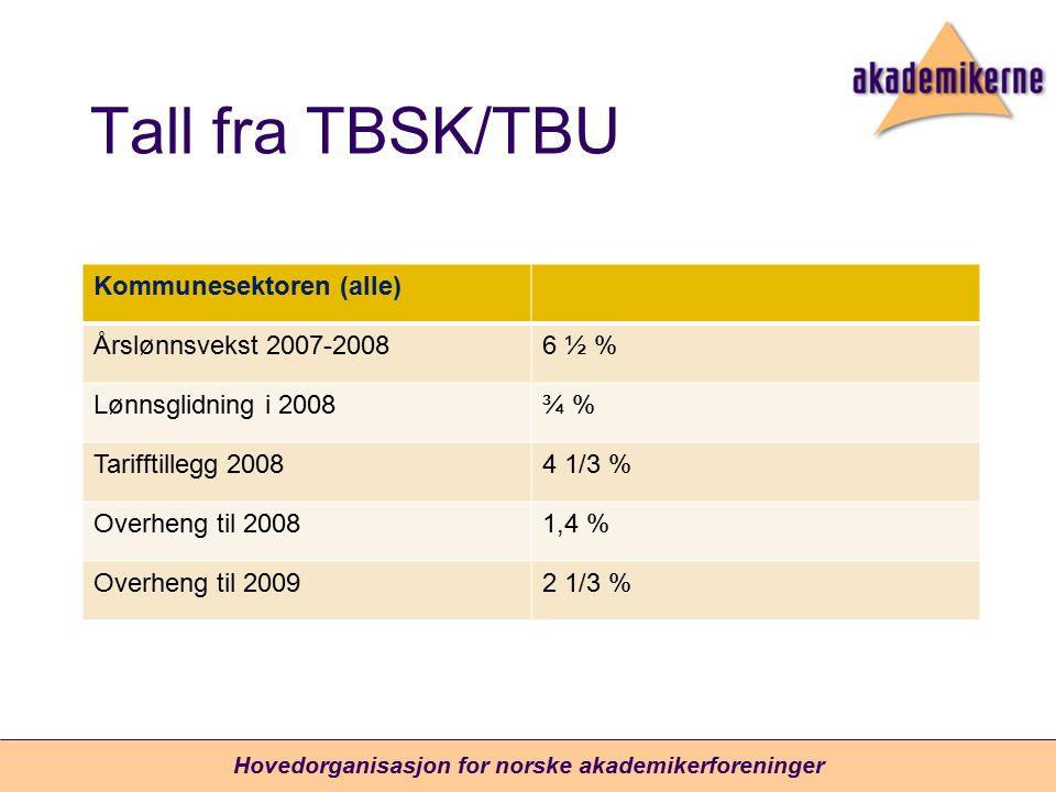 Tall fra TBSK/TBU Kommunesektoren (alle) Årslønnsvekst 2007-20086 ½ % Lønnsglidning i 2008¾ % Tarifftillegg 20084 1/3 % Overheng til 20081,4 % Overheng til 20092 1/3 % Hovedorganisasjon for norske akademikerforeninger