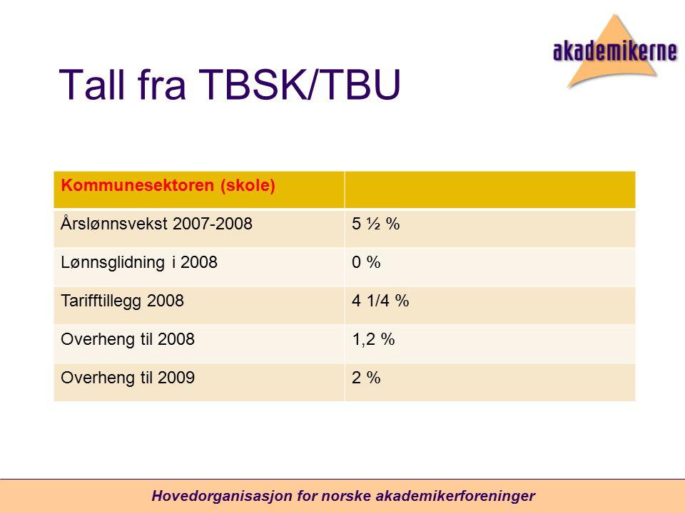 Tall fra TBSK/TBU Kommunesektoren (skole) Årslønnsvekst 2007-20085 ½ % Lønnsglidning i 20080 % Tarifftillegg 20084 1/4 % Overheng til 20081,2 % Overheng til 20092 % Hovedorganisasjon for norske akademikerforeninger