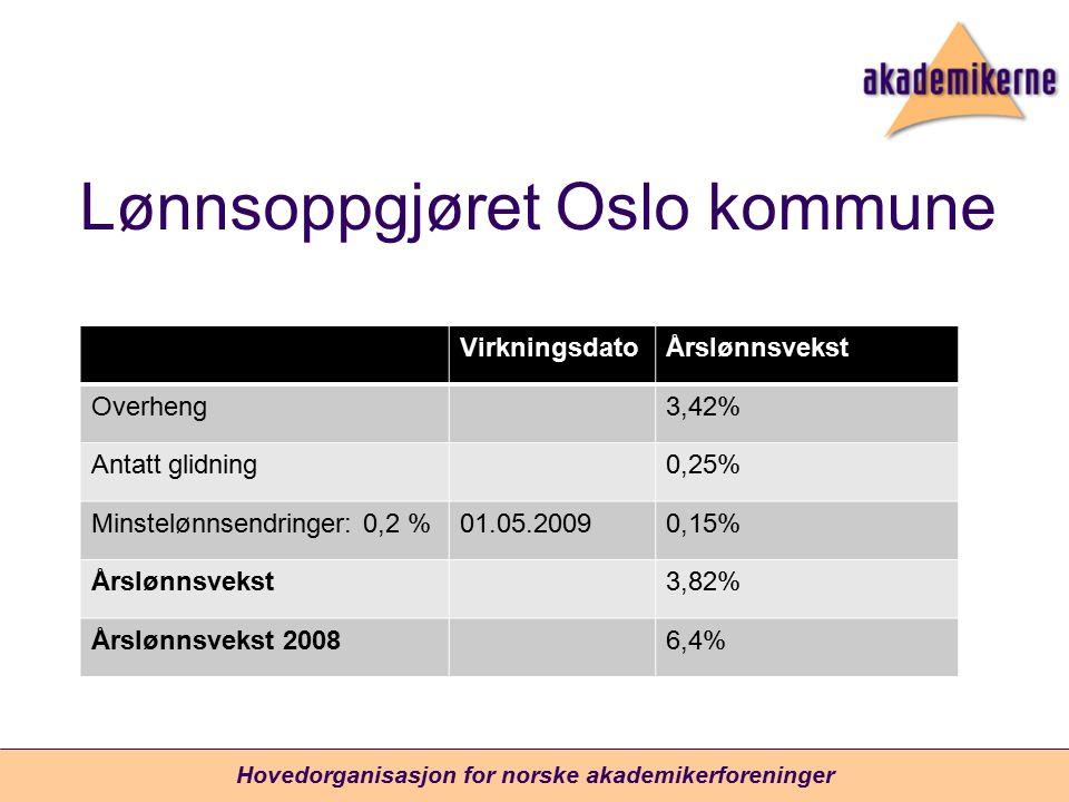 Lønnsoppgjøret Oslo kommune VirkningsdatoÅrslønnsvekst Overheng3,42% Antatt glidning0,25% Minstelønnsendringer: 0,2 %01.05.20090,15% Årslønnsvekst3,82% Årslønnsvekst 20086,4% Hovedorganisasjon for norske akademikerforeninger