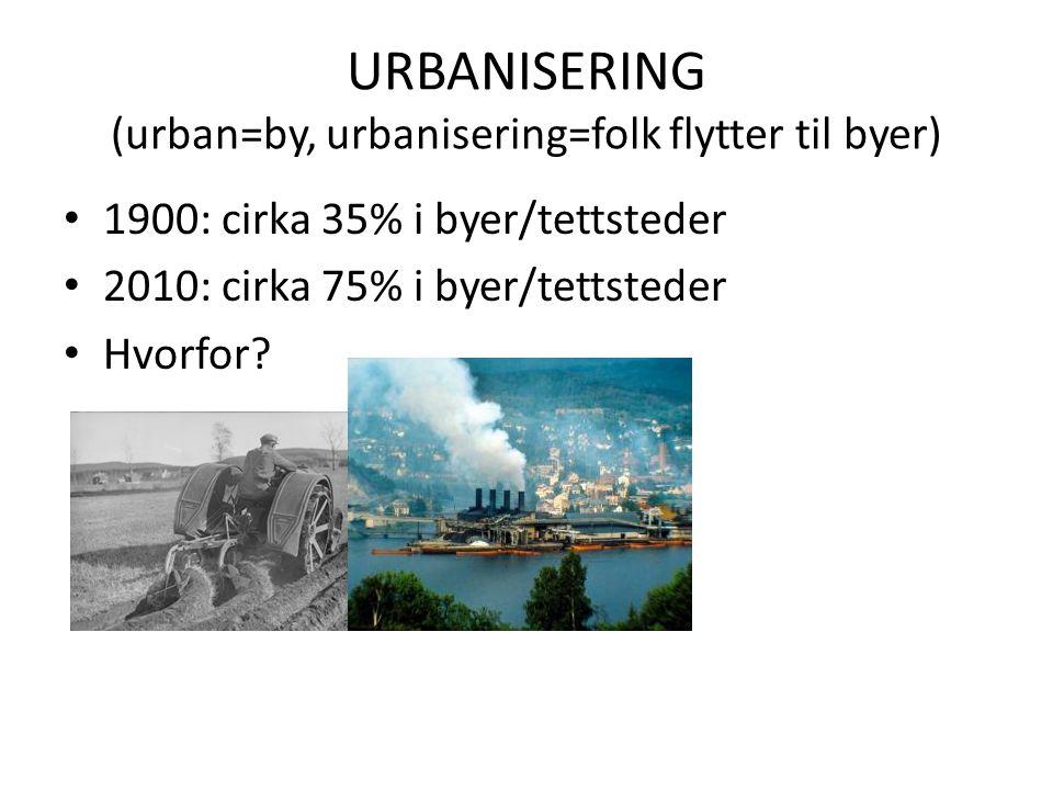 URBANISERING (urban=by, urbanisering=folk flytter til byer) 1900: cirka 35% i byer/tettsteder 2010: cirka 75% i byer/tettsteder Hvorfor