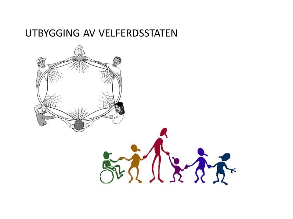 UTBYGGING AV VELFERDSSTATEN