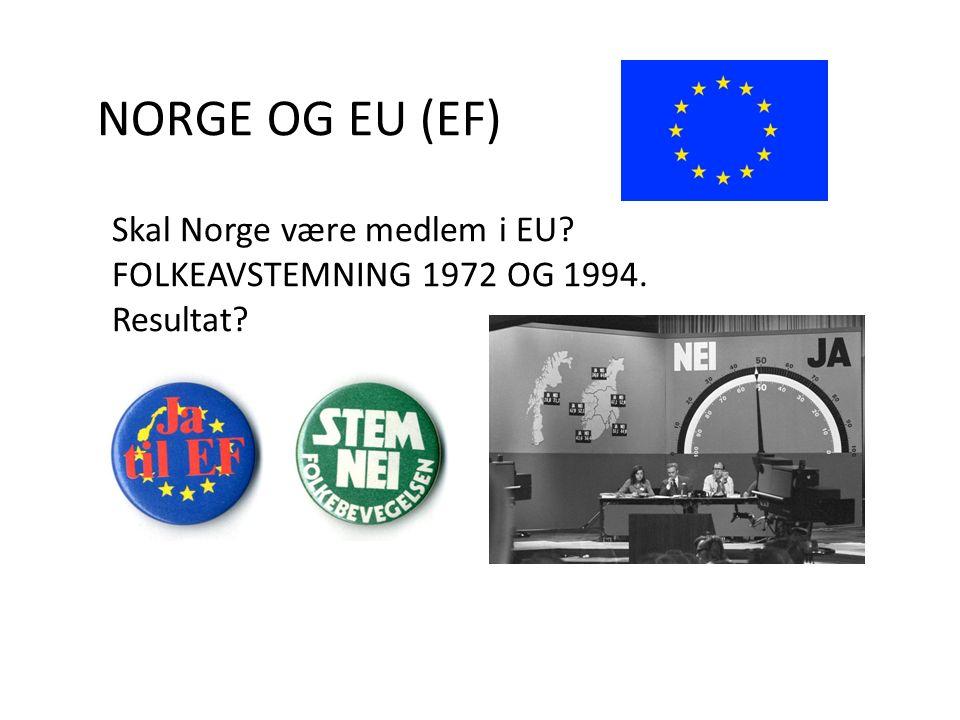 NORGE OG EU (EF) Skal Norge være medlem i EU? FOLKEAVSTEMNING 1972 OG 1994. Resultat?