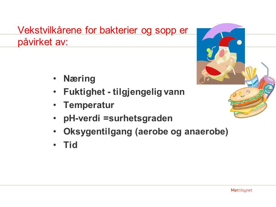 Vekstvilkårene for bakterier og sopp er påvirket av: Næring Fuktighet - tilgjengelig vann Temperatur pH-verdi =surhetsgraden Oksygentilgang (aerobe og anaerobe) Tid