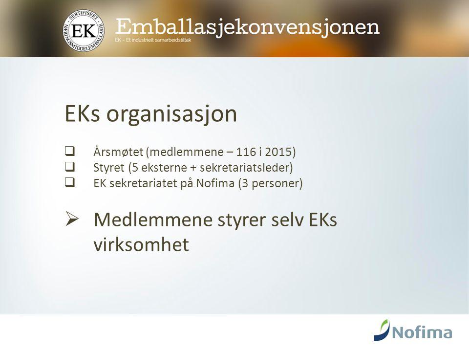 EKs aktiviteter og utfordringer  Dokumentasjonskontroll  Veiledning og informasjon  Internasjonalt engasjement  Kontakt med myndighetene (Mattilsynet)  Hygiene i emballasjeindustrien  Presseoppslag  EK er i takt med utviklingen