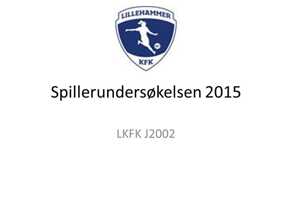 Spillerundersøkelsen 2015 LKFK J2002