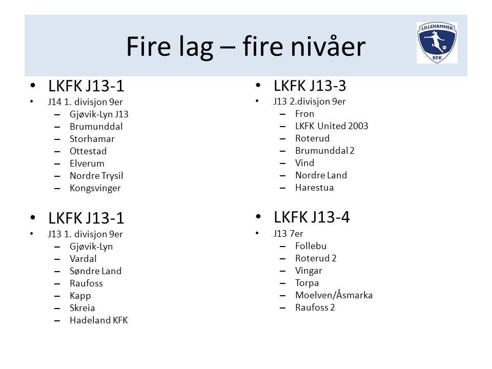 Fire lag – fire nivåer LKFK J13-1 J14 1. divisjon 9er – Gjøvik-Lyn J13 – Brumunddal – Storhamar – Ottestad – Elverum – Nordre Trysil – Kongsvinger LKF