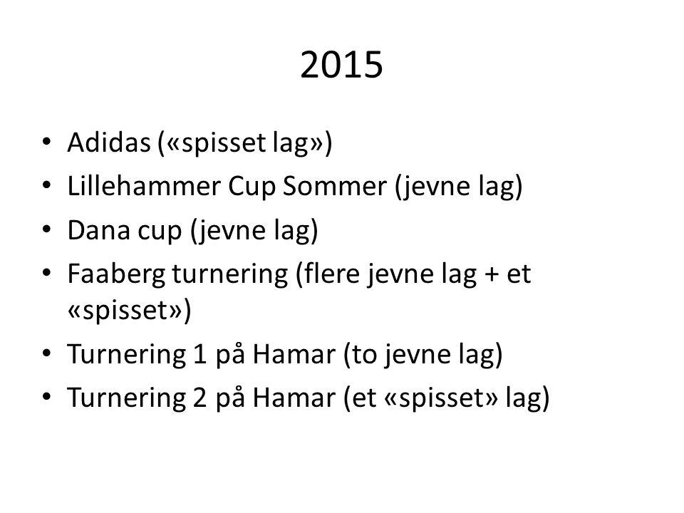 2015 Adidas («spisset lag») Lillehammer Cup Sommer (jevne lag) Dana cup (jevne lag) Faaberg turnering (flere jevne lag + et «spisset») Turnering 1 på