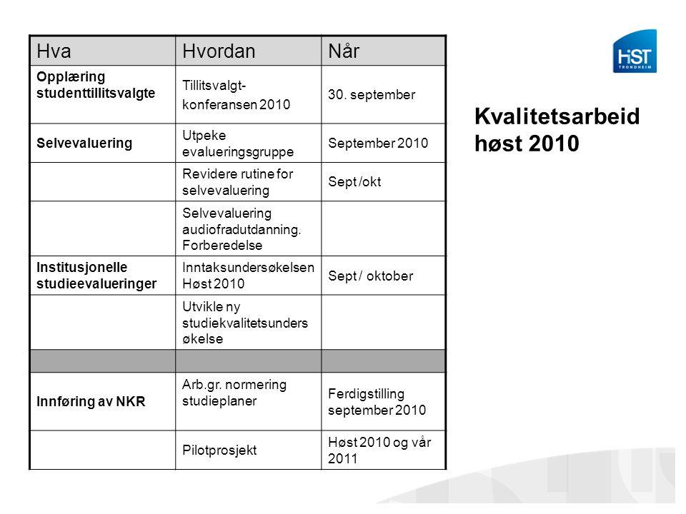 Kvalitetsarbeid høst 2010 HvaHvordanNår Opplæring studenttillitsvalgte Tillitsvalgt- konferansen 2010 30.