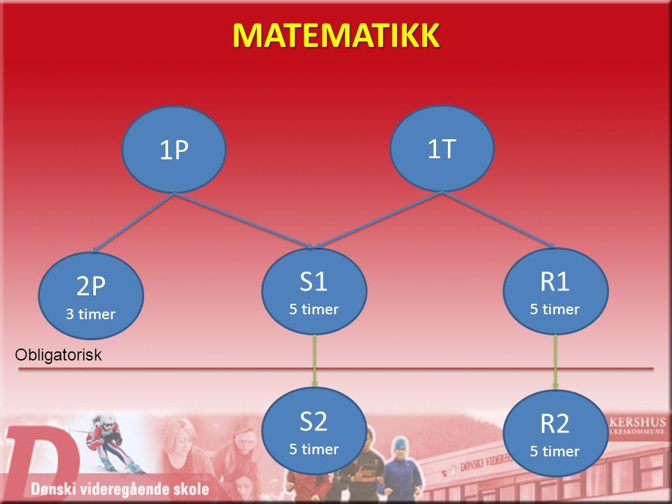 MATEMATIKK 1P 1T 2P 3 timer S1 5 timer R1 5 timer R2 5 timer S2 5 timer Obligatorisk