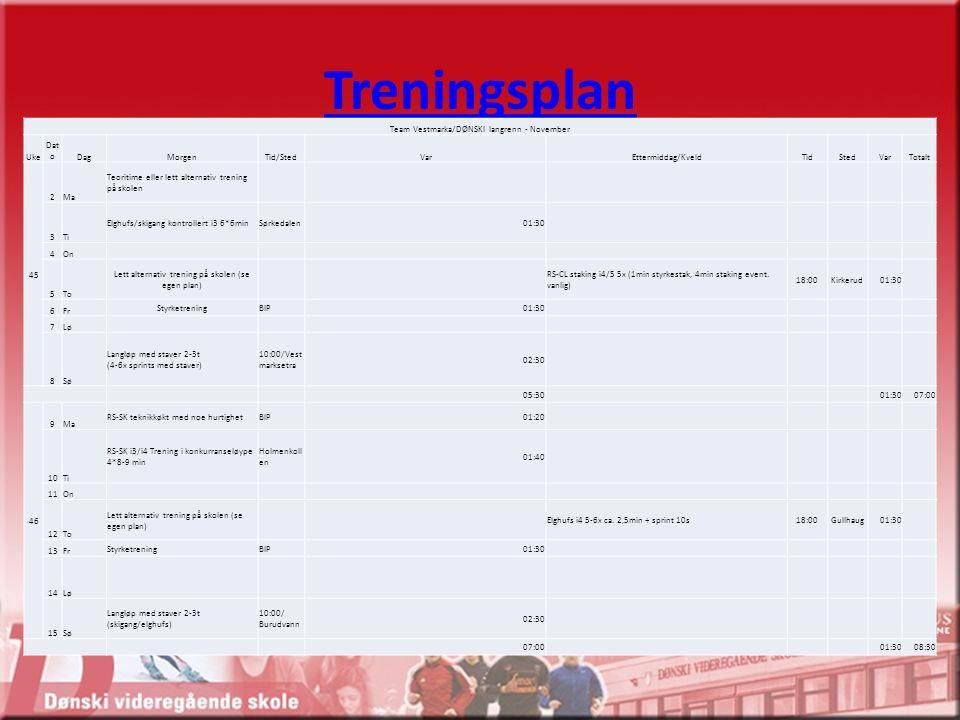 Treningsplan Team Vestmarka/DØNSKI langrenn - November Uke Dat oDagMorgenTid/StedVarEttermiddag/KveldTidStedVarTotalt 45 2Ma Teoritime eller lett alternativ trening på skolen 3Ti Elghufs/skigang kontrollert i3 6*6minSørkedalen01:30 4On 5To Lett alternativ trening på skolen (se egen plan) RS-CL staking i4/5 5x (1min styrkestak, 4min staking event.