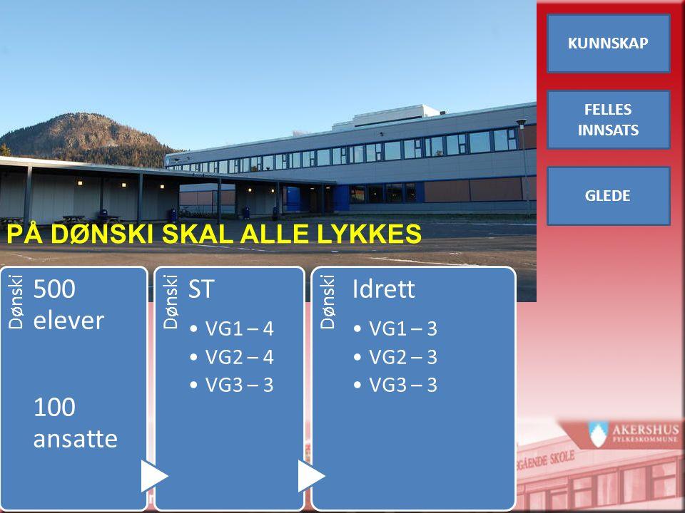 Dønski 500 elever 100 ansatte Dønski ST VG1 – 4 VG2 – 4 VG3 – 3 Dønski Idrett VG1 – 3 VG2 – 3 VG3 – 3 PÅ DØNSKI SKAL ALLE LYKKES KUNNSKAP FELLES INNSATS GLEDE