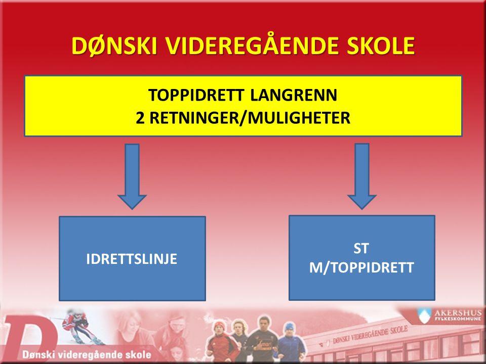 DØNSKI VIDEREGÅENDE SKOLE IDRETTSLINJE ST M/TOPPIDRETT TOPPIDRETT LANGRENN 2 RETNINGER/MULIGHETER