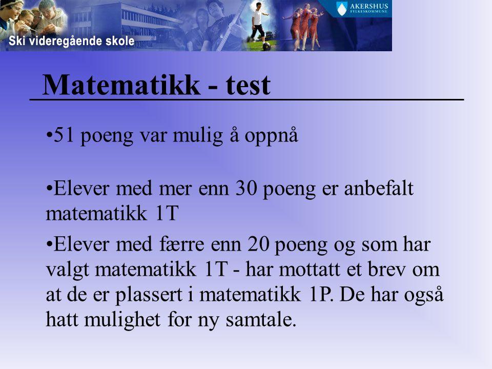 Matematikk - test 51 poeng var mulig å oppnå Elever med mer enn 30 poeng er anbefalt matematikk 1T Elever med færre enn 20 poeng og som har valgt matematikk 1T - har mottatt et brev om at de er plassert i matematikk 1P.