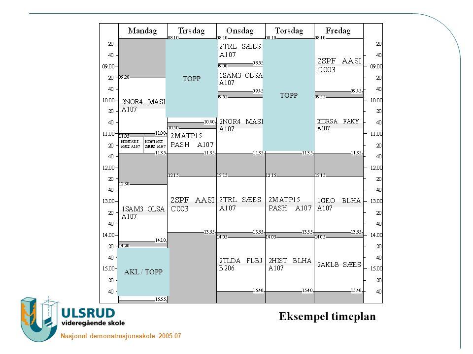 Nasjonal demonstrasjonsskole 2005-07 Eksempel timeplan AKL / TOPP TOPP