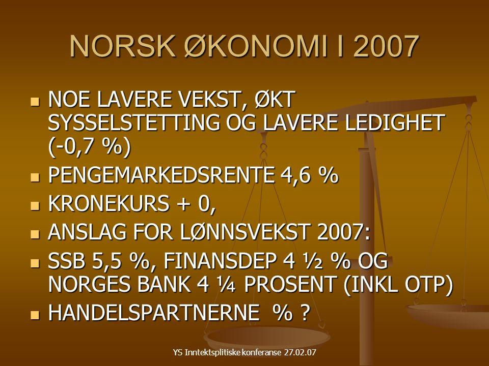 YS Inntektsplitiske konferanse 27.02.07 NORSK ØKONOMI I 2007 NOE LAVERE VEKST, ØKT SYSSELSTETTING OG LAVERE LEDIGHET (-0,7 %) NOE LAVERE VEKST, ØKT SYSSELSTETTING OG LAVERE LEDIGHET (-0,7 %) PENGEMARKEDSRENTE 4,6 % PENGEMARKEDSRENTE 4,6 % KRONEKURS + 0, KRONEKURS + 0, ANSLAG FOR LØNNSVEKST 2007: ANSLAG FOR LØNNSVEKST 2007: SSB 5,5 %, FINANSDEP 4 ½ % OG NORGES BANK 4 ¼ PROSENT (INKL OTP) SSB 5,5 %, FINANSDEP 4 ½ % OG NORGES BANK 4 ¼ PROSENT (INKL OTP) HANDELSPARTNERNE % .