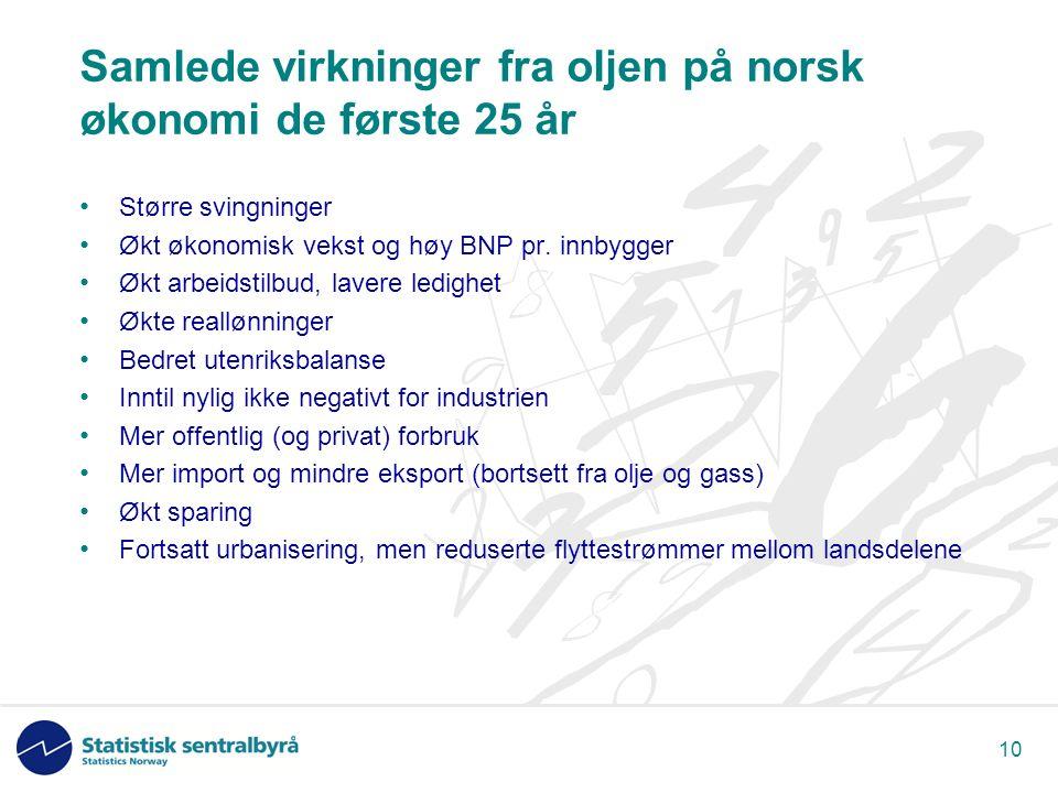 10 Samlede virkninger fra oljen på norsk økonomi de første 25 år Større svingninger Økt økonomisk vekst og høy BNP pr.