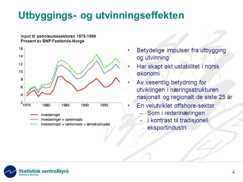 4 Utbyggings- og utvinningseffekten Betydelige impulser fra utbygging og utvinning Har skapt økt ustabilitet i norsk økonomi Av vesentlig betydning for utviklingen i næringsstrukturen nasjonalt og regionalt de siste 25 år En velutviklet offshore-sektor – Som i rederinæringen – I kontrast til tradisjonell eksportindustri Input til petroleumssektoren 1975-1999 Prosent av BNP Fastlands-Norge