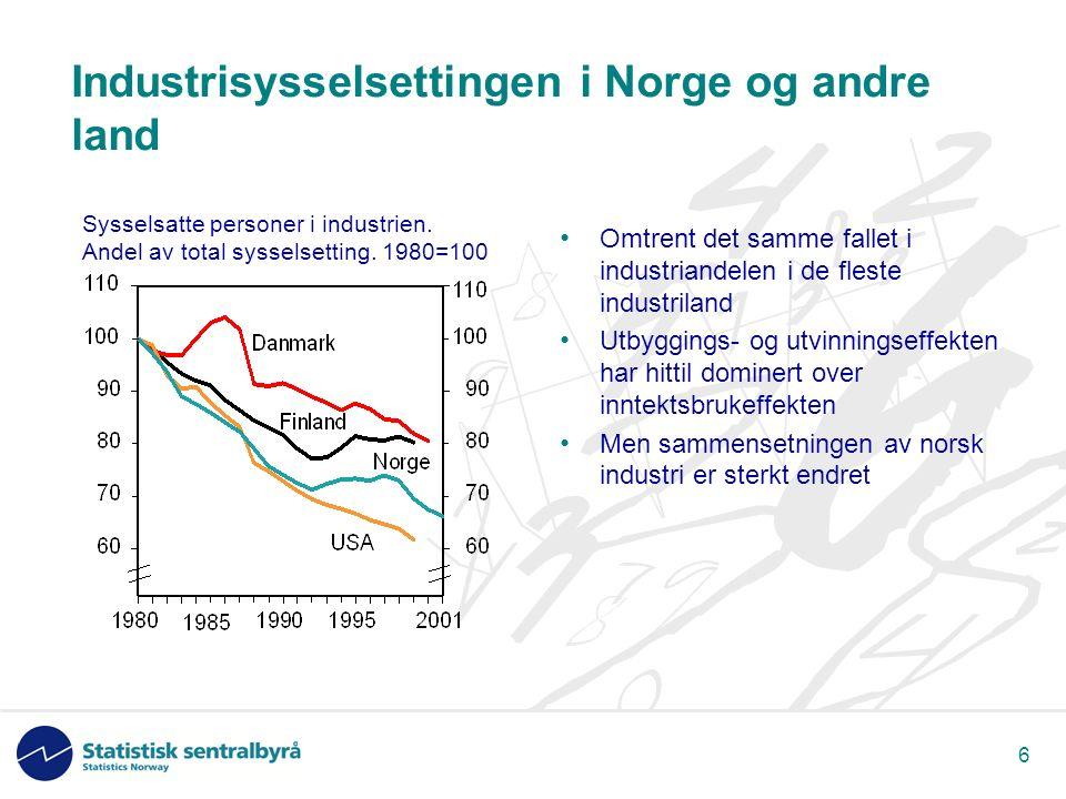 6 Industrisysselsettingen i Norge og andre land Sysselsatte personer i industrien.
