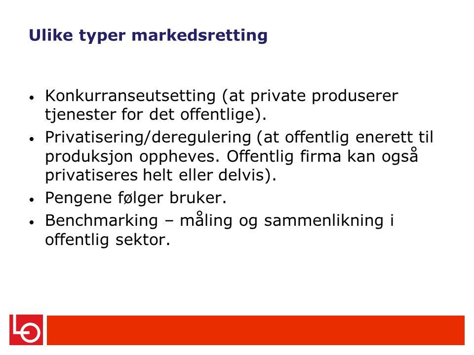 Ulike typer markedsretting Konkurranseutsetting (at private produserer tjenester for det offentlige).