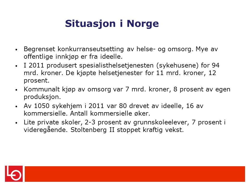 Situasjon i Norge Begrenset konkurranseutsetting av helse- og omsorg.