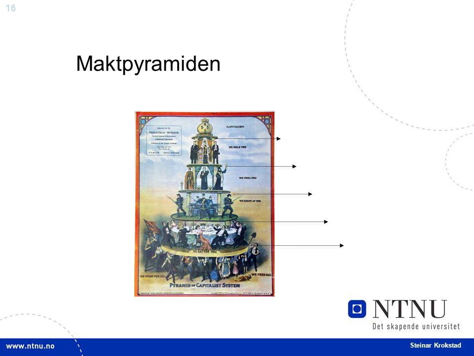 16 Steinar Krokstad Maktpyramiden