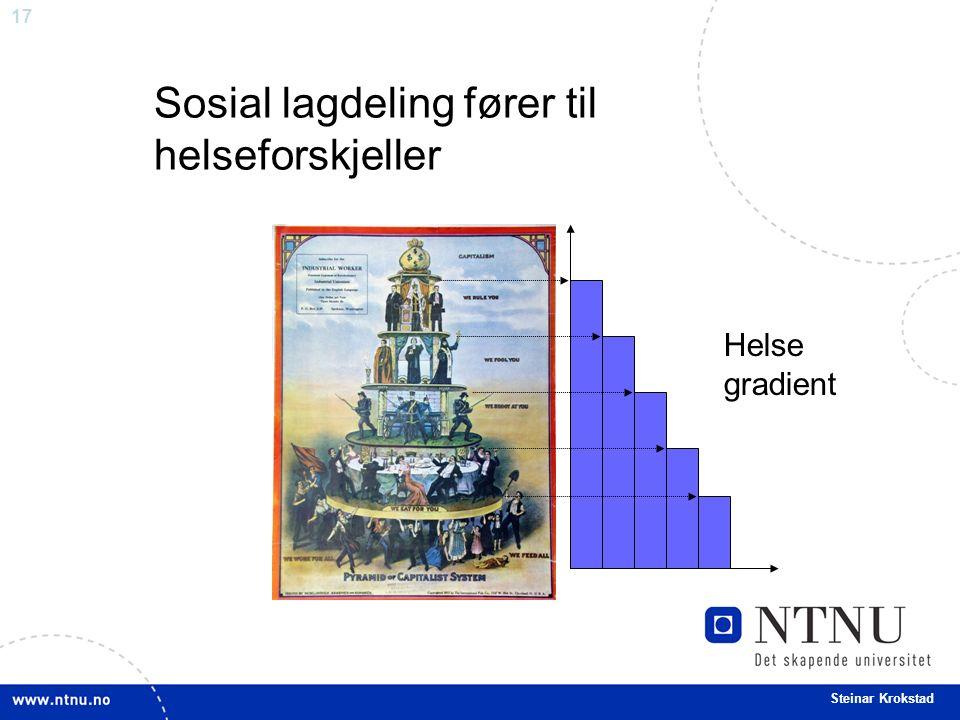 17 Steinar Krokstad Helse gradient Sosial lagdeling fører til helseforskjeller