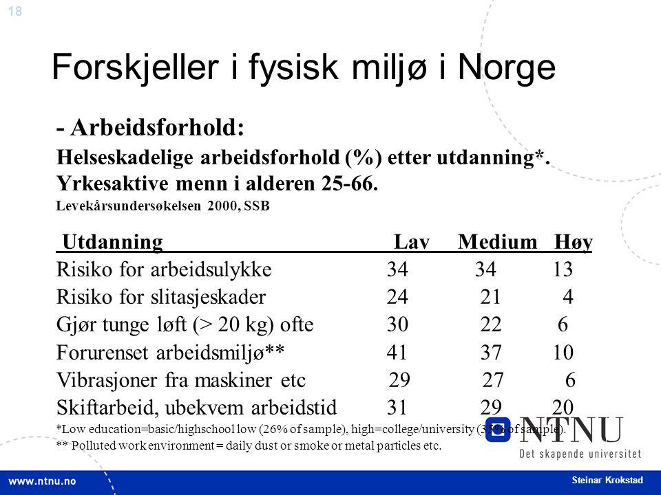 18 Steinar Krokstad - Arbeidsforhold: Helseskadelige arbeidsforhold (%) etter utdanning*.