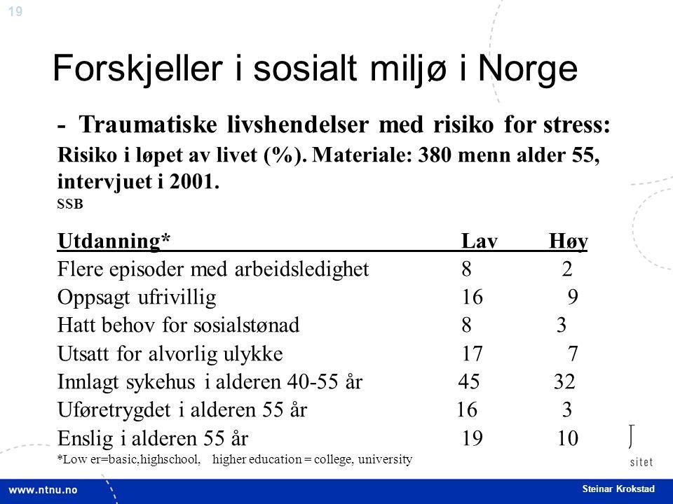 19 Steinar Krokstad - Traumatiske livshendelser med risiko for stress: Risiko i løpet av livet (%).