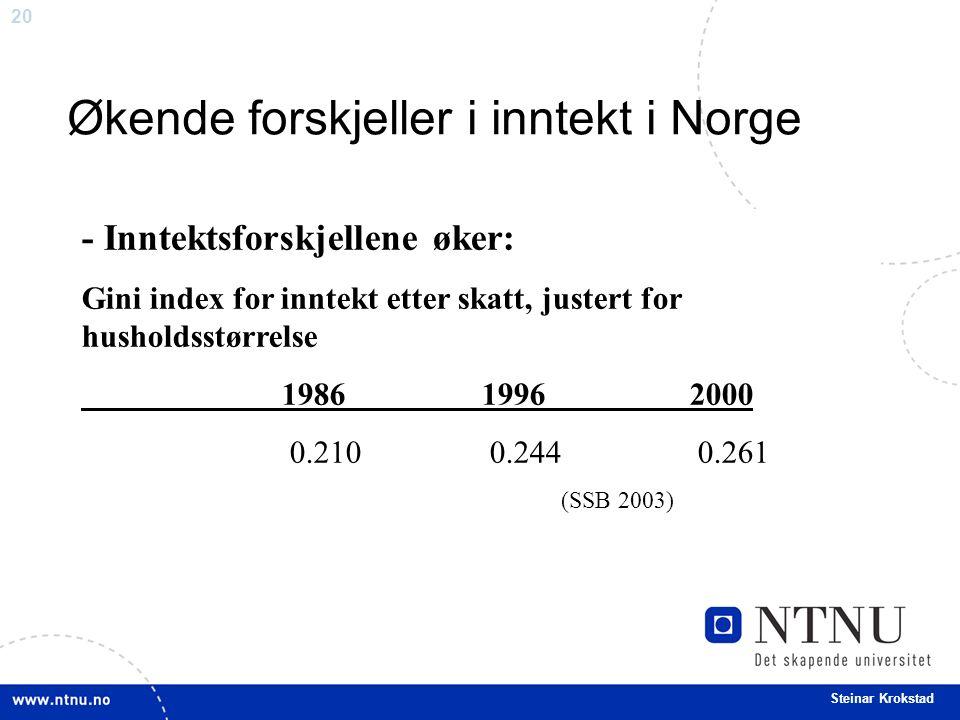 20 Steinar Krokstad - Inntektsforskjellene øker: Gini index for inntekt etter skatt, justert for husholdsstørrelse 1986 1996 2000 0.210 0.244 0.261 (SSB 2003) Økende forskjeller i inntekt i Norge