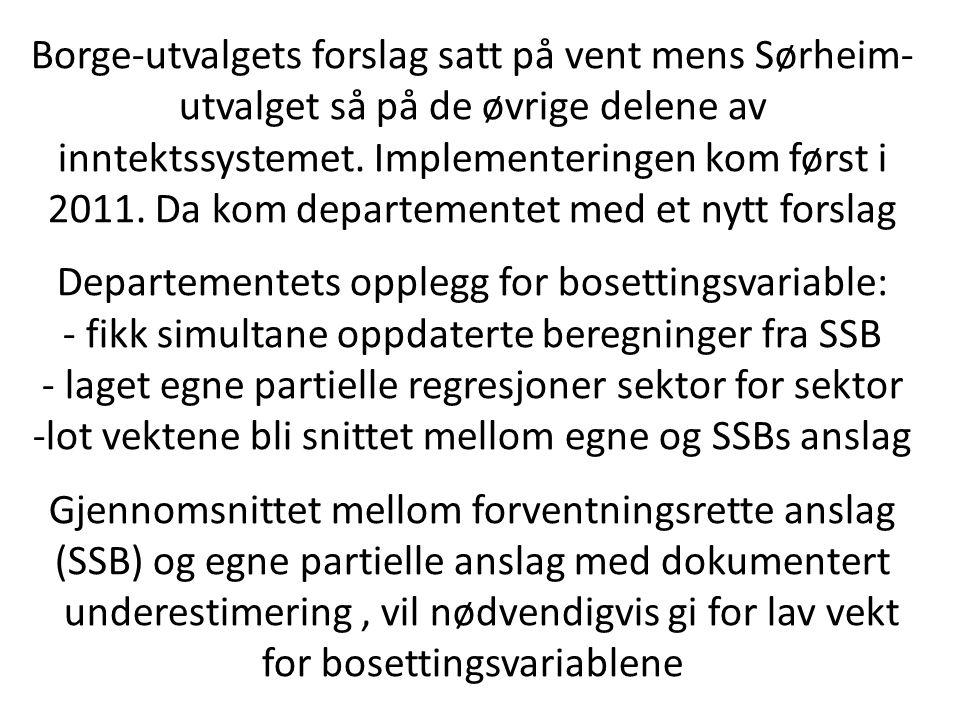 Borge-utvalgets forslag satt på vent mens Sørheim- utvalget så på de øvrige delene av inntektssystemet.