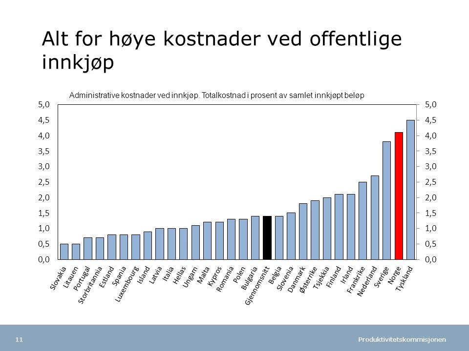 Produktivitetskommisjonen Alt for høye kostnader ved offentlige innkjøp 11 Administrative kostnader ved innkjøp.