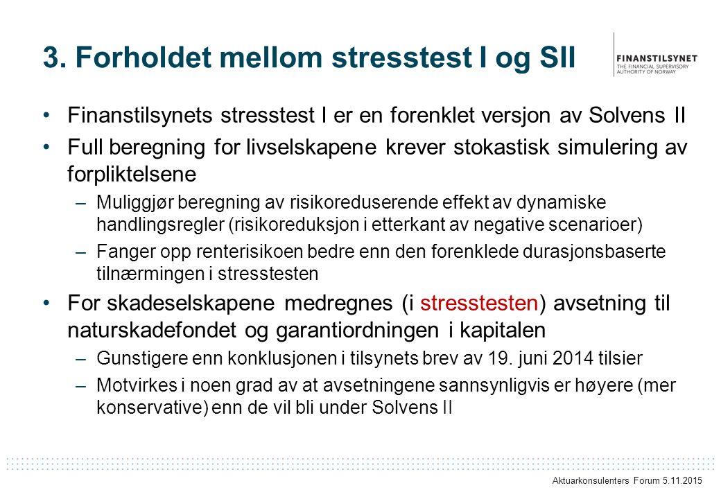 3. Forholdet mellom stresstest I og SII Finanstilsynets stresstest I er en forenklet versjon av Solvens II Full beregning for livselskapene krever sto