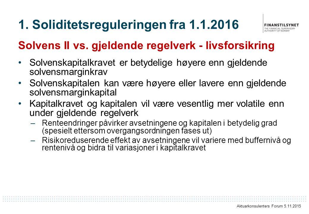 1. Soliditetsreguleringen fra 1.1.2016 Solvens II vs. gjeldende regelverk - livsforsikring Solvenskapitalkravet er betydelige høyere enn gjeldende sol