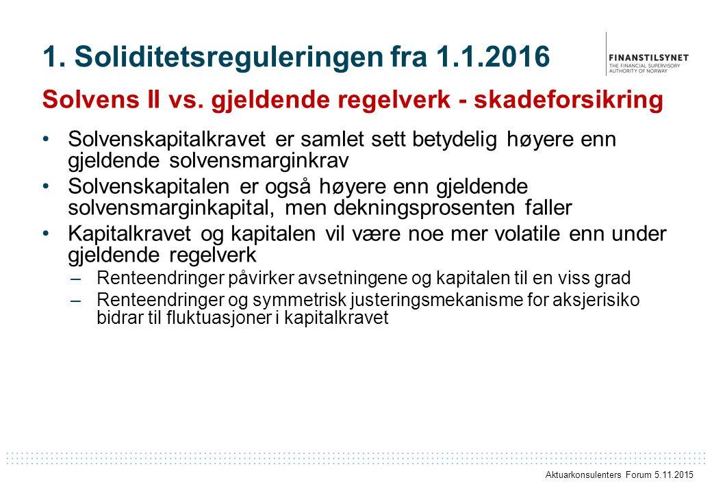 1. Soliditetsreguleringen fra 1.1.2016 Solvens II vs. gjeldende regelverk - skadeforsikring Solvenskapitalkravet er samlet sett betydelig høyere enn g