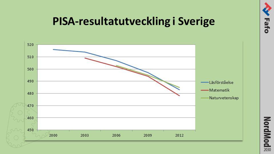 PISA-resultatutveckling i Sverige