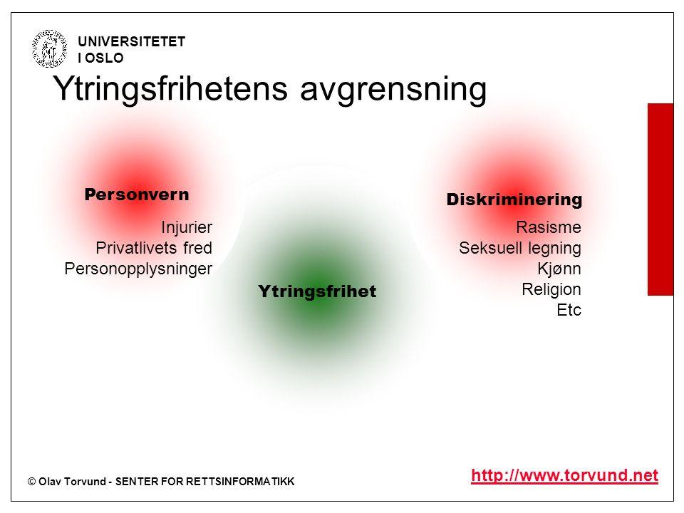© Olav Torvund - SENTER FOR RETTSINFORMATIKK UNIVERSITETET I OSLO http://www.torvund.net Ytringsfrihet Diskriminering Rasisme Seksuell legning Kjønn R