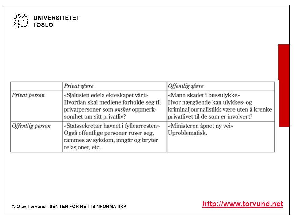 © Olav Torvund - SENTER FOR RETTSINFORMATIKK UNIVERSITETET I OSLO http://www.torvund.net