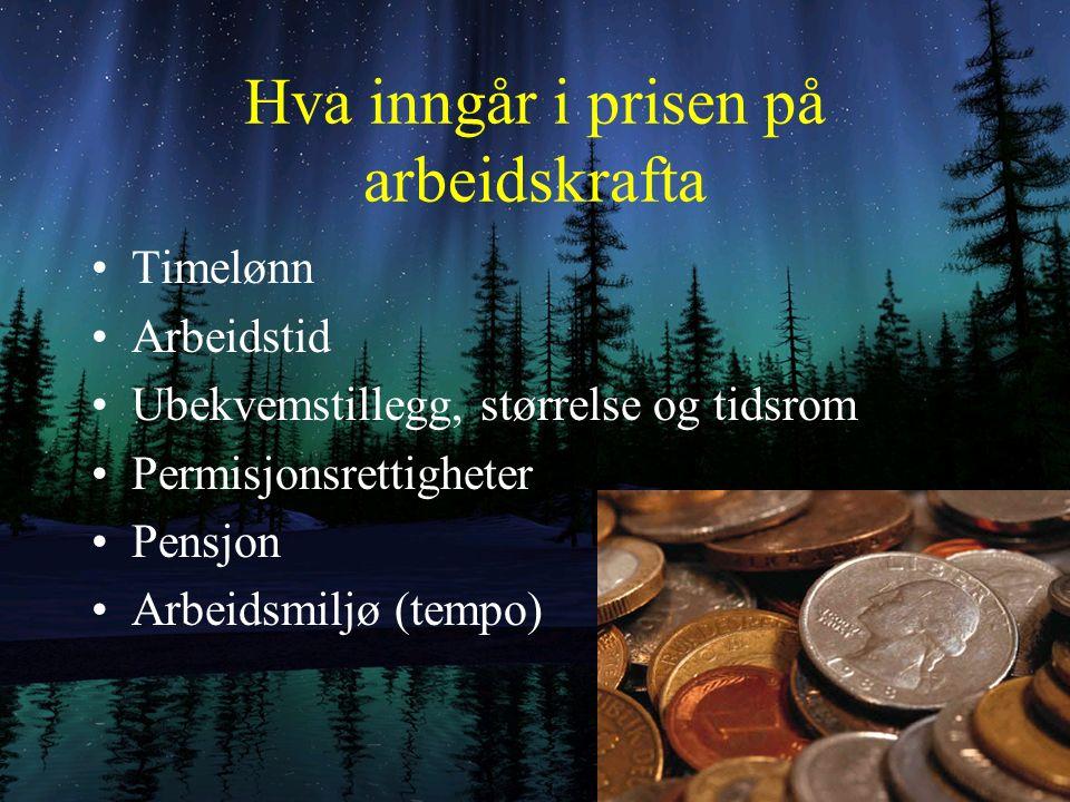 Offentlig Privat Lav pris Høy pris Attraktivt for anbud Prisen på arbeidskraft