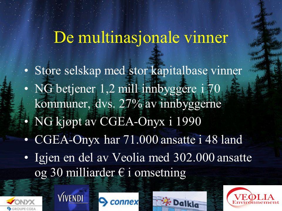Dyr lokalpolitikk Norsk Gjenvinning fikk erstatning for tapt profitt: –2 millioner kroner –For en prisforskjell på 21.000 kroner Eksempel på at lokald
