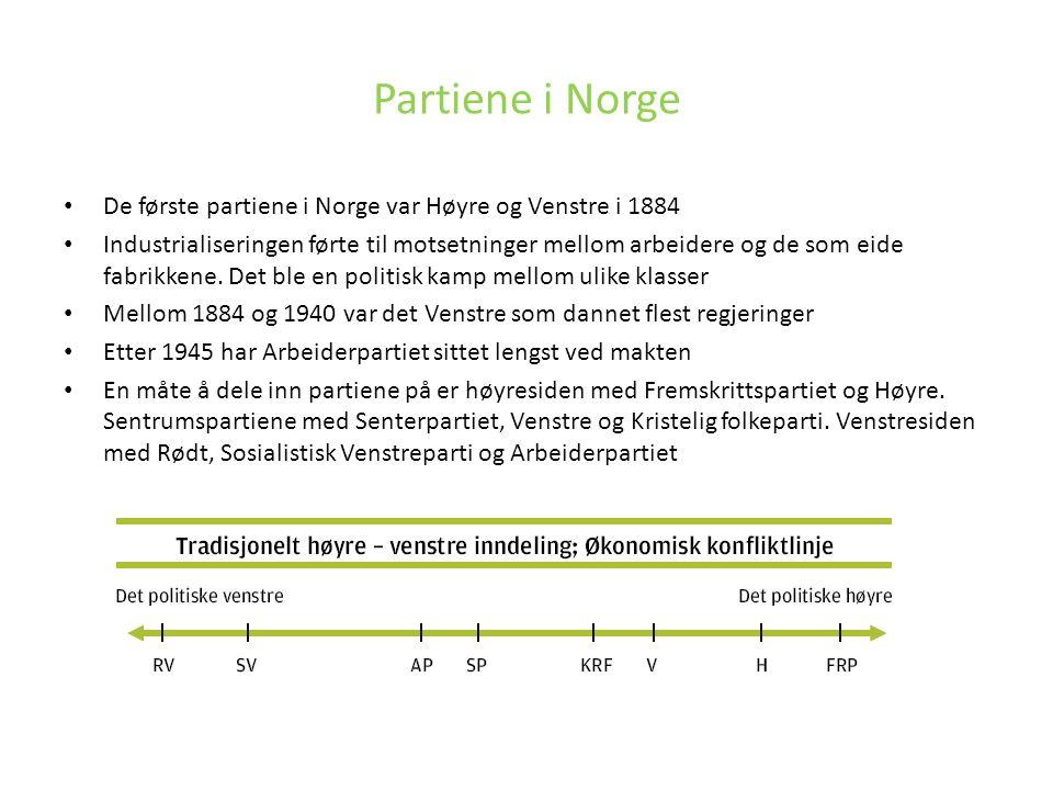 Partiene i Norge De første partiene i Norge var Høyre og Venstre i 1884 Industrialiseringen førte til motsetninger mellom arbeidere og de som eide fab